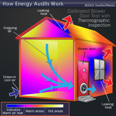 home-energy-audit-4