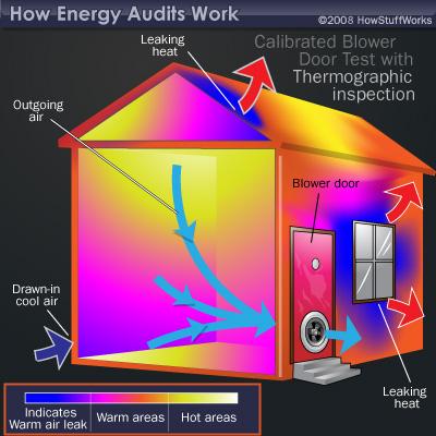 home-energy-audit-4