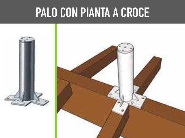 Pali Standard