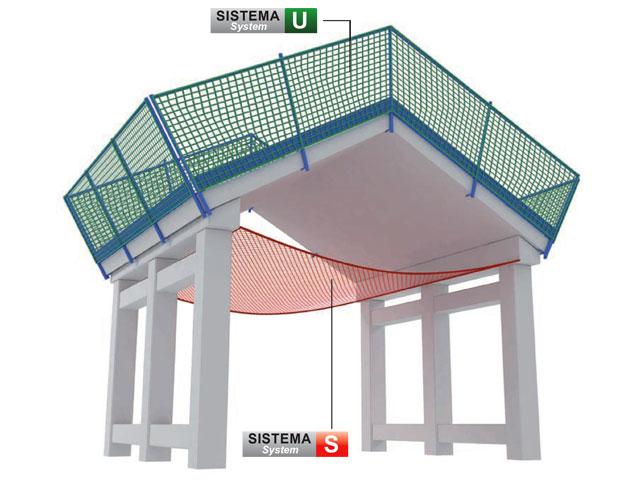 System U